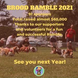 Ramble Thank you 2021